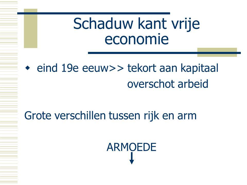 Schaduw kant vrije economie  eind 19e eeuw>> tekort aan kapitaal overschot arbeid Grote verschillen tussen rijk en arm ARMOEDE