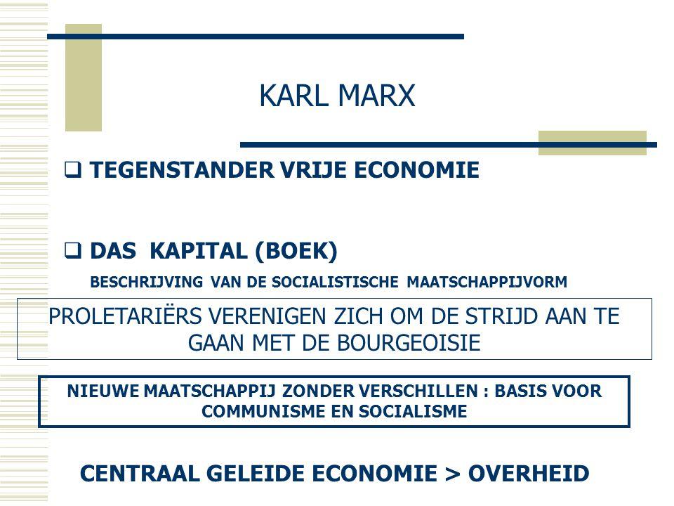 KARL MARX  TEGENSTANDER VRIJE ECONOMIE  DAS KAPITAL (BOEK) BESCHRIJVING VAN DE SOCIALISTISCHE MAATSCHAPPIJVORM PROLETARIËRS VERENIGEN ZICH OM DE STR