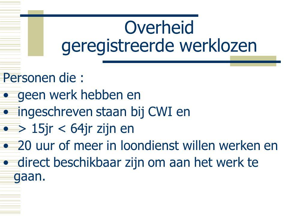 Overheid geregistreerde werklozen Personen die : geen werk hebben en ingeschreven staan bij CWI en > 15jr < 64jr zijn en 20 uur of meer in loondienst