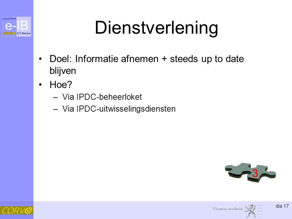 dia 17 Dienstverlening Doel: Informatie afnemen + steeds up to date blijven Hoe? –Via IPDC-beheerloket –Via IPDC-uitwisselingsdiensten 3