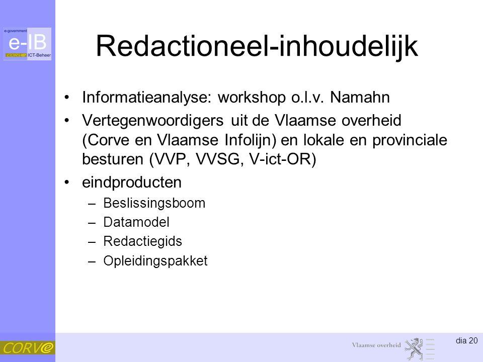 dia 20 Redactioneel-inhoudelijk Informatieanalyse: workshop o.l.v. Namahn Vertegenwoordigers uit de Vlaamse overheid (Corve en Vlaamse Infolijn) en lo