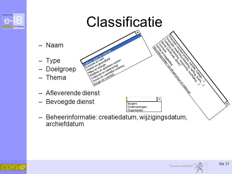 dia 31 Classificatie –Naam –Type –Doelgroep –Thema –Afleverende dienst –Bevoegde dienst –Beheerinformatie: creatiedatum, wijzigingsdatum, archiefdatum