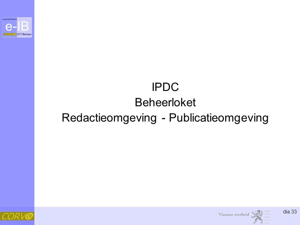 dia 33 IPDC Beheerloket Redactieomgeving - Publicatieomgeving