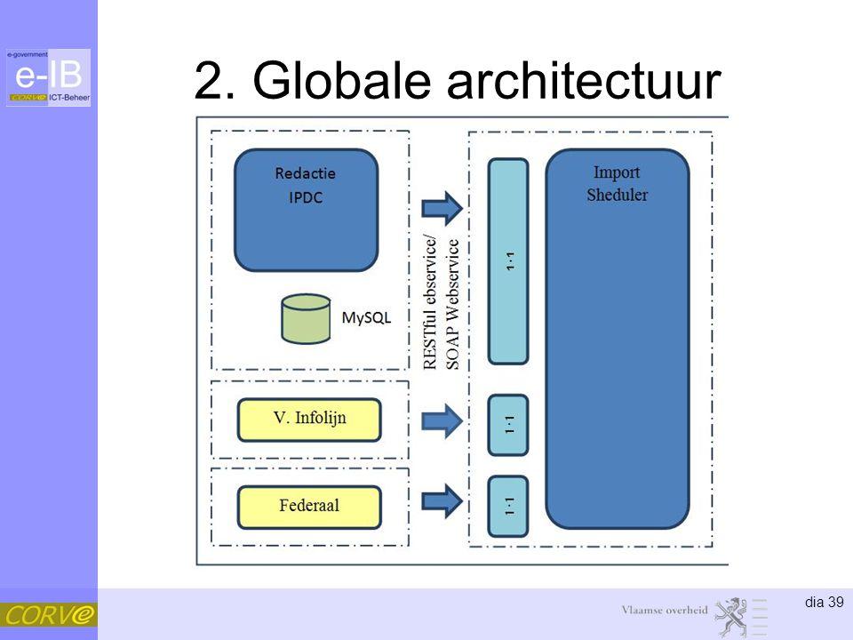 dia 39 2. Globale architectuur