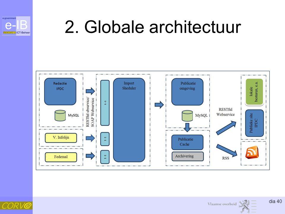 dia 40 2. Globale architectuur