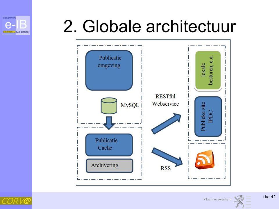 dia 41 2. Globale architectuur