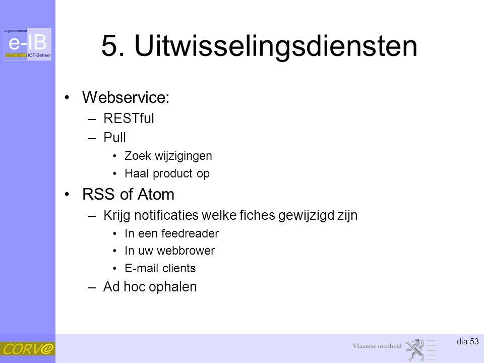 dia 53 5. Uitwisselingsdiensten Webservice: –RESTful –Pull Zoek wijzigingen Haal product op RSS of Atom –Krijg notificaties welke fiches gewijzigd zij