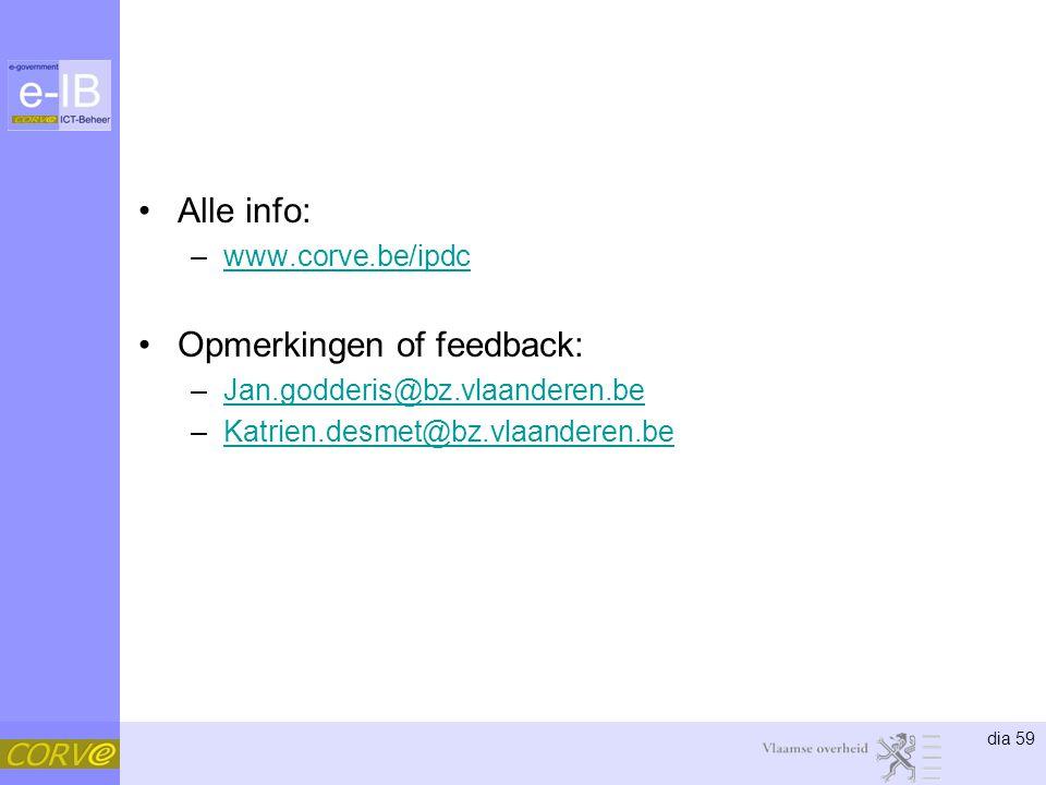 dia 59 Alle info: –www.corve.be/ipdcwww.corve.be/ipdc Opmerkingen of feedback: –Jan.godderis@bz.vlaanderen.beJan.godderis@bz.vlaanderen.be –Katrien.de