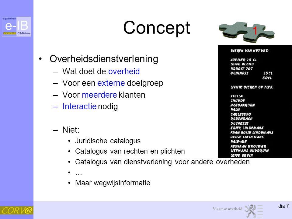dia 7 Concept Overheidsdienstverlening –Wat doet de overheid –Voor een externe doelgroep –Voor meerdere klanten –Interactie nodig –Niet: Juridische ca