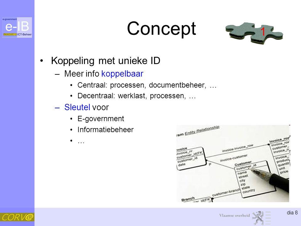 dia 8 Concept Koppeling met unieke ID –Meer info koppelbaar Centraal: processen, documentbeheer, … Decentraal: werklast, processen, … –Sleutel voor E-
