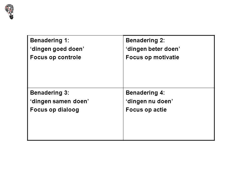 Benadering 1: 'dingen goed doen' Focus op controle Benadering 2: 'dingen beter doen' Focus op motivatie Benadering 3: 'dingen samen doen' Focus op dia