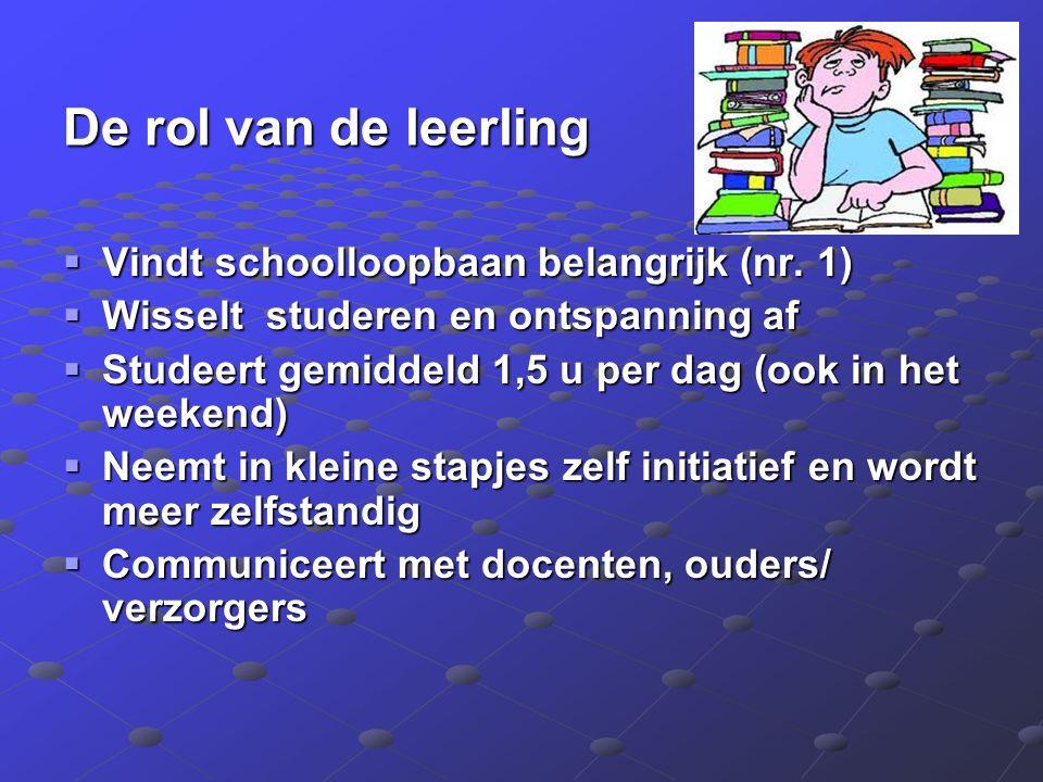 De rol van de leerling  Vindt schoolloopbaan belangrijk (nr.