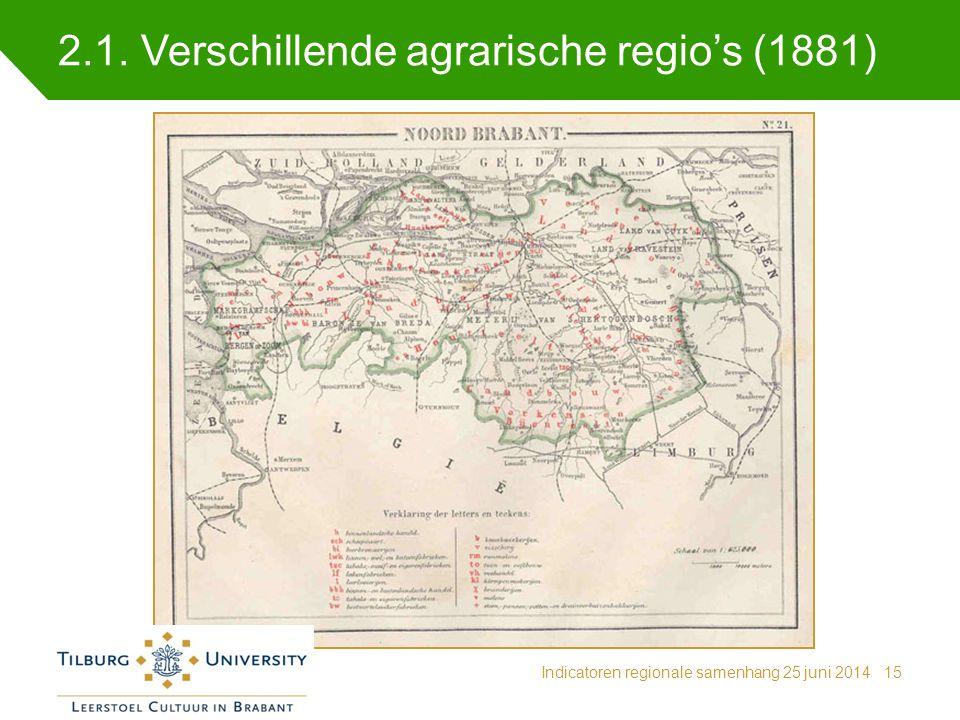 2.1. Verschillende agrarische regio's (1881) Indicatoren regionale samenhang 25 juni 201415