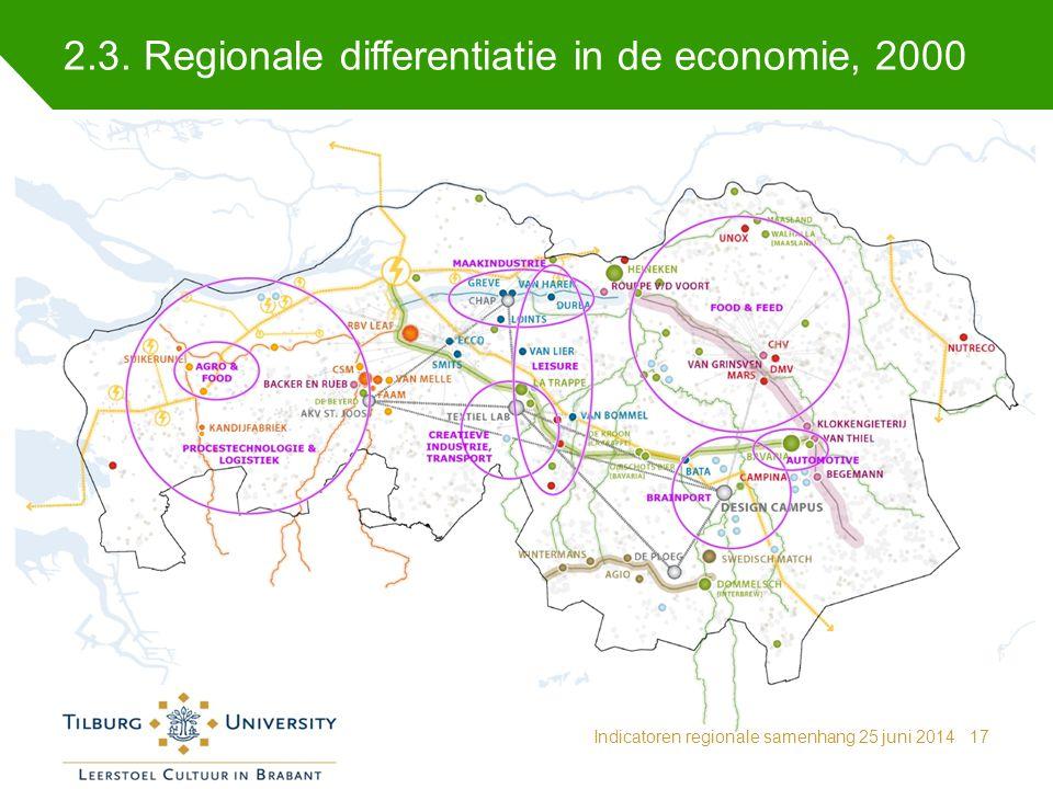 2.3. Regionale differentiatie in de economie, 2000 Indicatoren regionale samenhang 25 juni 201417