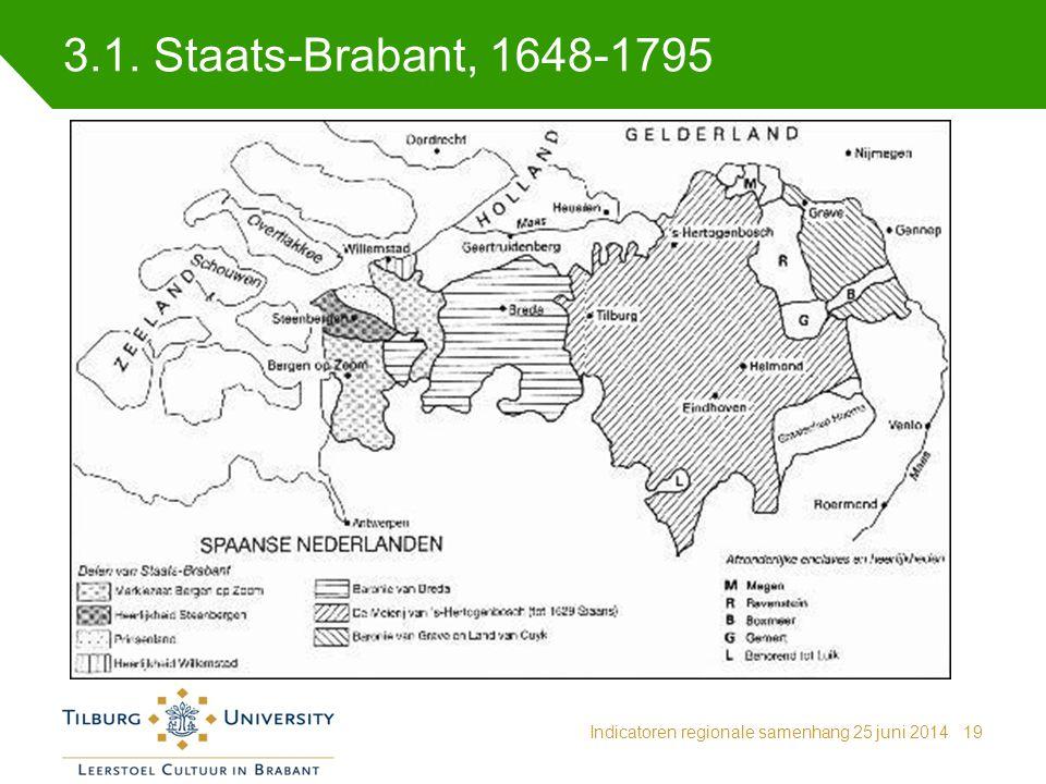 3.1. Staats-Brabant, 1648-1795 Indicatoren regionale samenhang 25 juni 201419