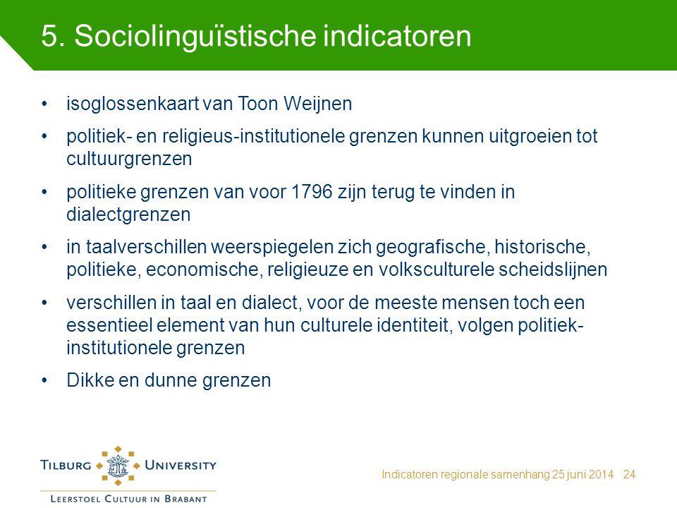 5. Sociolinguïstische indicatoren Indicatoren regionale samenhang 25 juni 201424 isoglossenkaart van Toon Weijnen politiek- en religieus-institutionel