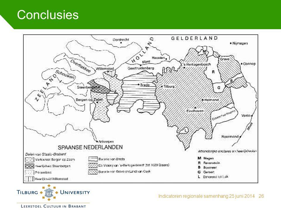 Conclusies Indicatoren regionale samenhang 25 juni 201426