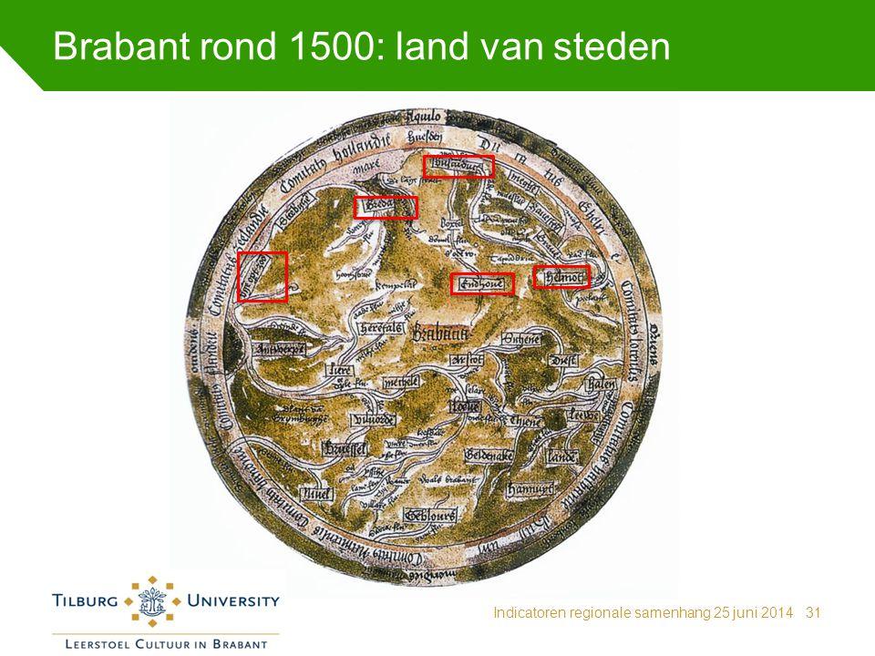 Brabant rond 1500: land van steden Indicatoren regionale samenhang 25 juni 201431
