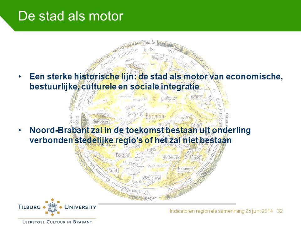 De stad als motor Indicatoren regionale samenhang 25 juni 201432 Een sterke historische lijn: de stad als motor van economische, bestuurlijke, culture