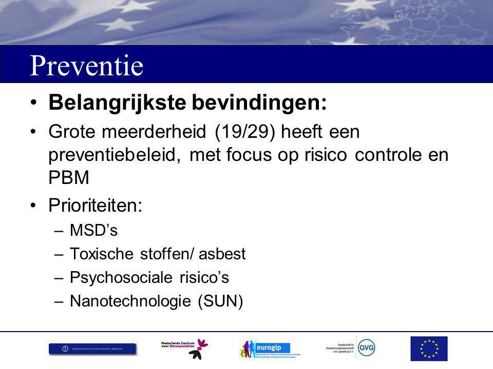 Preventie Belangrijkste bevindingen: Grote meerderheid (19/29) heeft een preventiebeleid, met focus op risico controle en PBM Prioriteiten: –MSD's –Toxische stoffen/ asbest –Psychosociale risico's –Nanotechnologie (SUN)