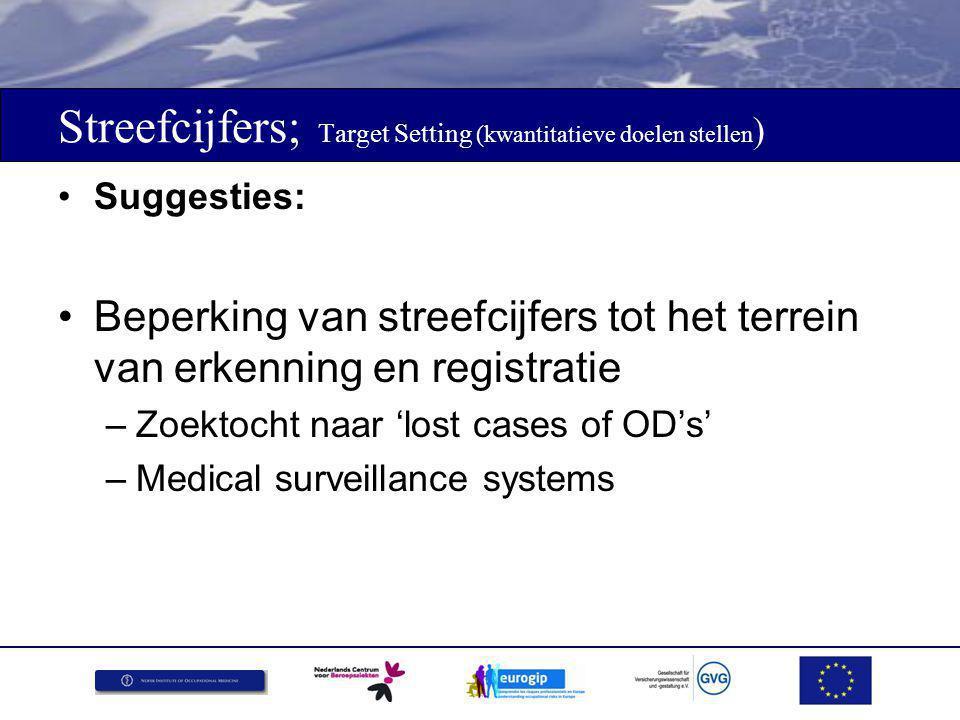 Streefcijfers; Target Setting (kwantitatieve doelen stellen ) Suggesties: Beperking van streefcijfers tot het terrein van erkenning en registratie –Zoektocht naar 'lost cases of OD's' –Medical surveillance systems