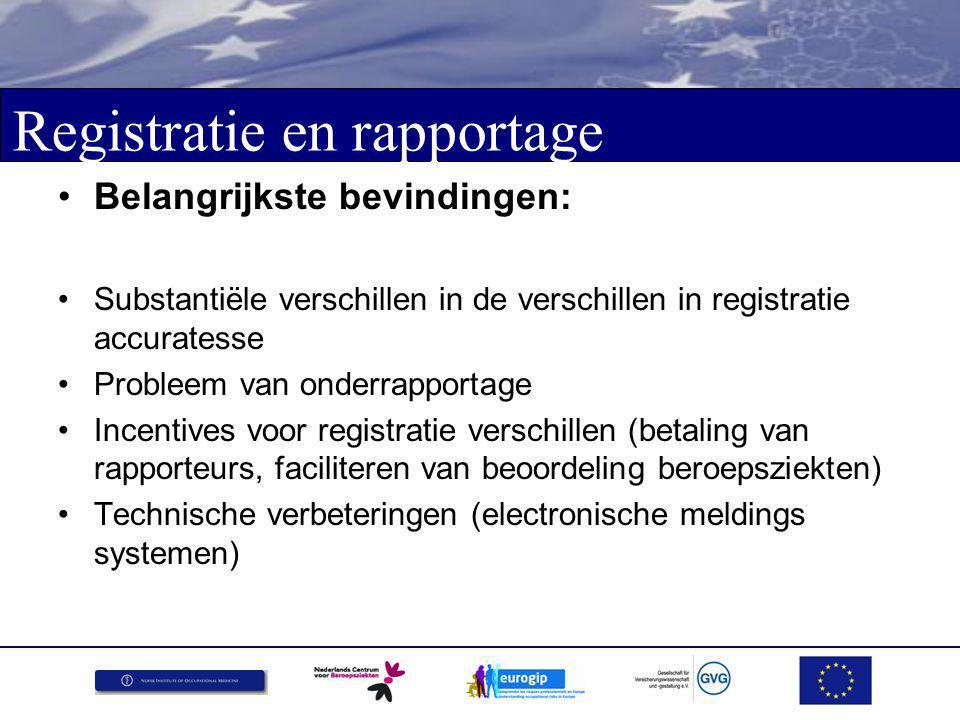 Registratie en rapportage Belangrijkste bevindingen: Substantiële verschillen in de verschillen in registratie accuratesse Probleem van onderrapportage Incentives voor registratie verschillen (betaling van rapporteurs, faciliteren van beoordeling beroepsziekten) Technische verbeteringen (electronische meldings systemen)