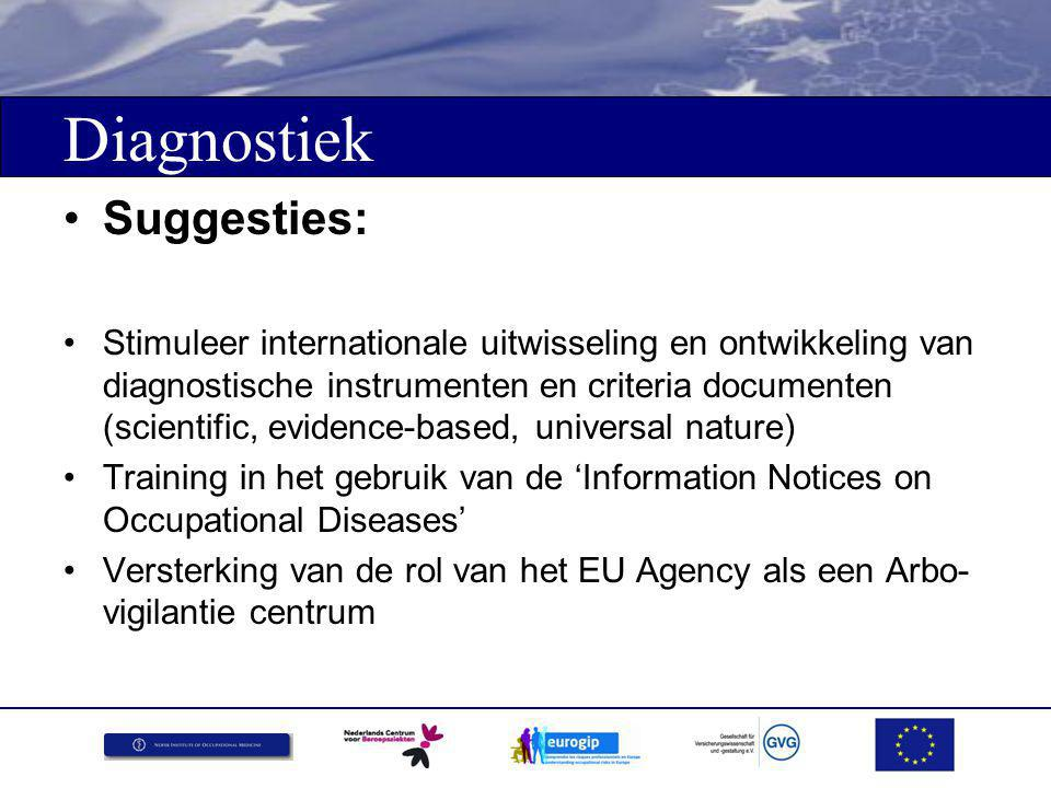 Diagnostiek Suggesties: Stimuleer internationale uitwisseling en ontwikkeling van diagnostische instrumenten en criteria documenten (scientific, evide
