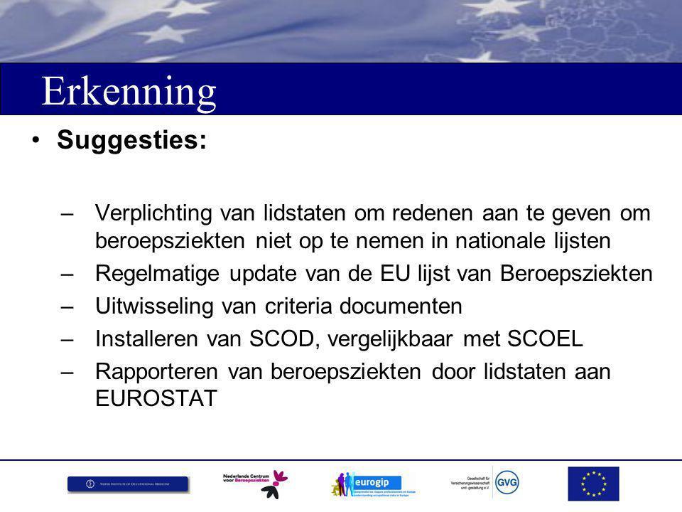 Erkenning Suggesties: –Verplichting van lidstaten om redenen aan te geven om beroepsziekten niet op te nemen in nationale lijsten –Regelmatige update van de EU lijst van Beroepsziekten –Uitwisseling van criteria documenten –Installeren van SCOD, vergelijkbaar met SCOEL –Rapporteren van beroepsziekten door lidstaten aan EUROSTAT