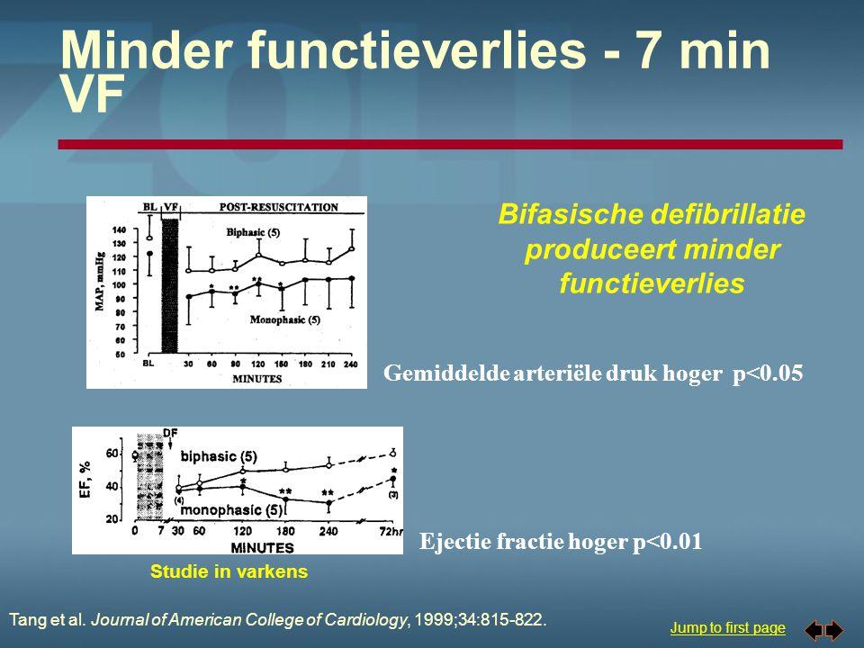 Jump to first page Veel data door studies op mensen Klinische testen tonen aan: Efficiënt voor zowel VF & AF Voordeel van bifasisch defibrilleren neemt toe als VF langer bestaat Minder energie nodig