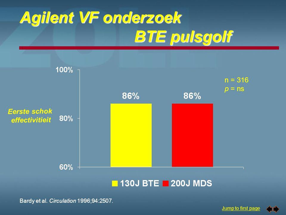 Jump to first page Medtronic VF onderzoek BTE pulsgolf n = 115 p = ns Higgins, et al.
