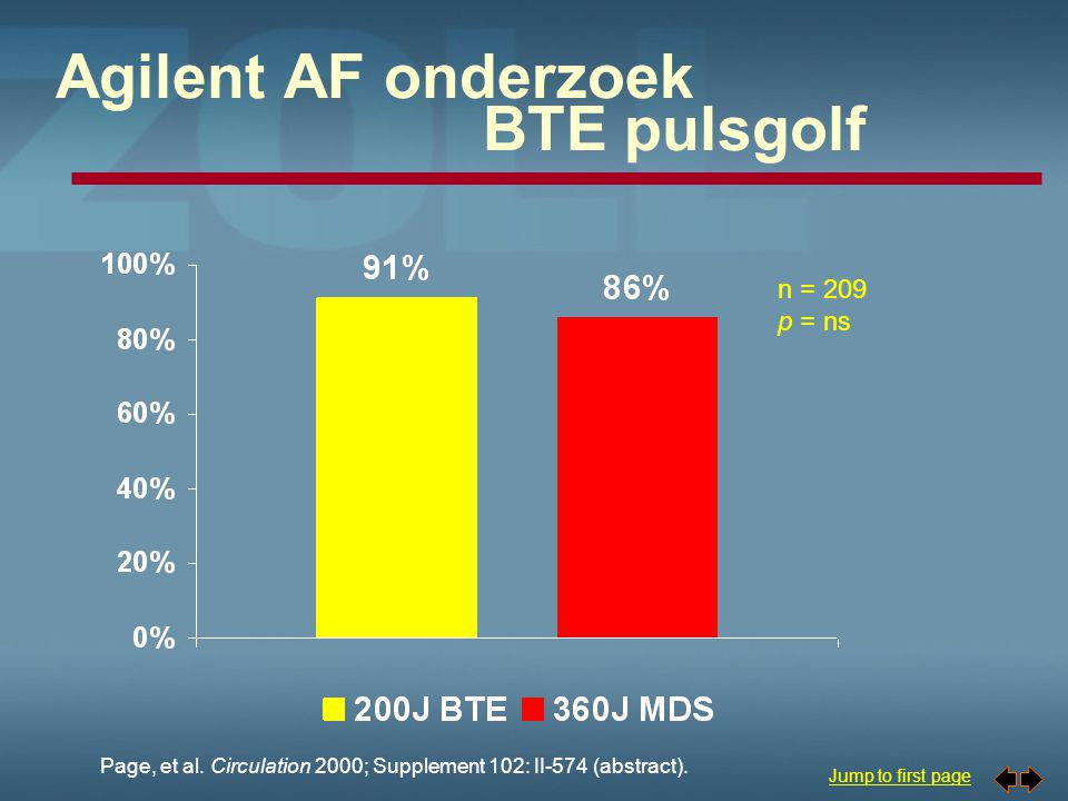 Jump to first page Page, et al. Circulation 2000; Supplement 102: II-574 (abstract). n = 209 p = ns Agilent AF onderzoek BTE pulsgolf