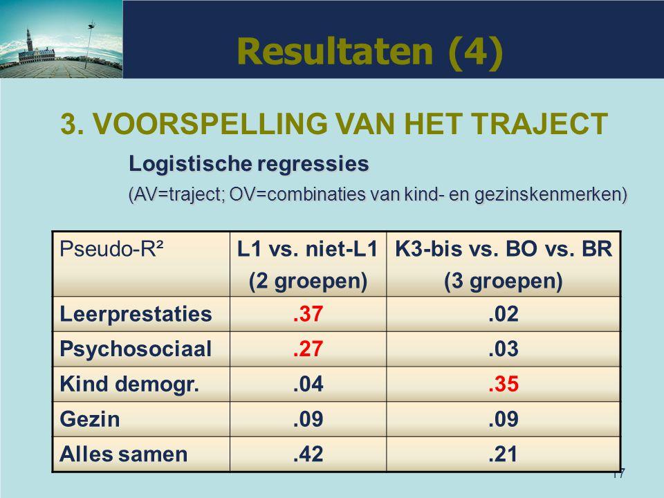 17 3. VOORSPELLING VAN HET TRAJECT Logistische regressies (AV=traject; OV=combinaties van kind- en gezinskenmerken) Pseudo-R²L1 vs. niet-L1 (2 groepen