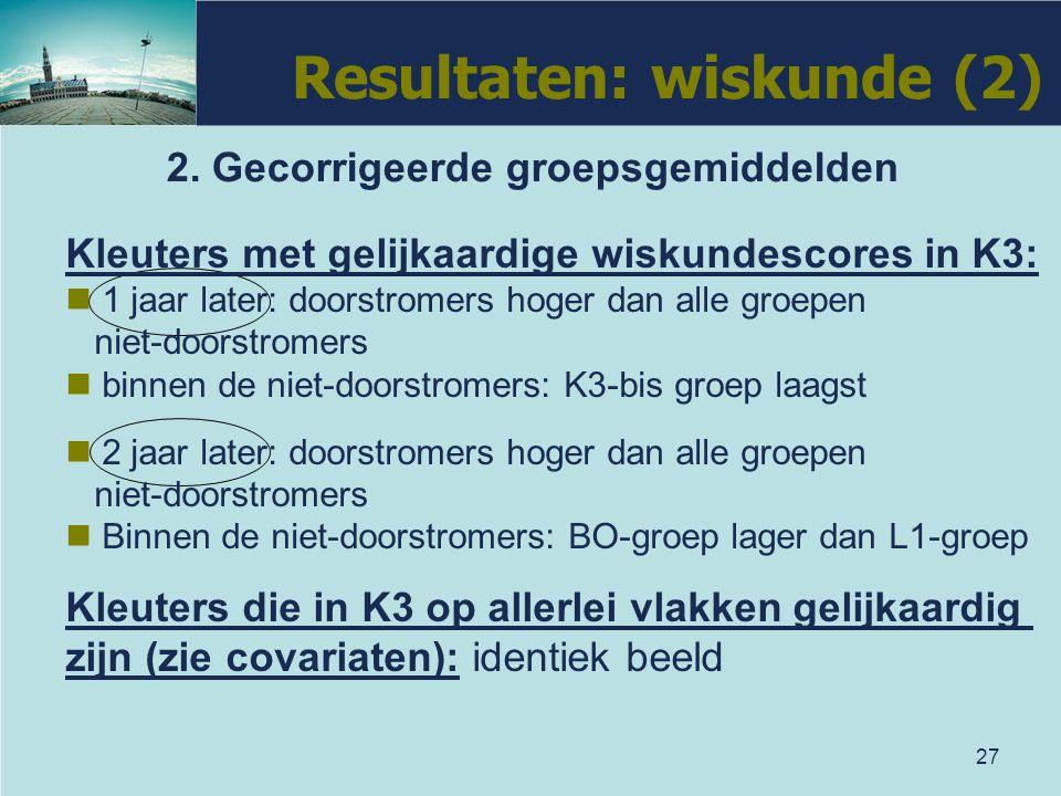 27 Kleuters met gelijkaardige wiskundescores in K3: 1 jaar later: doorstromers hoger dan alle groepen niet-doorstromers binnen de niet-doorstromers: K