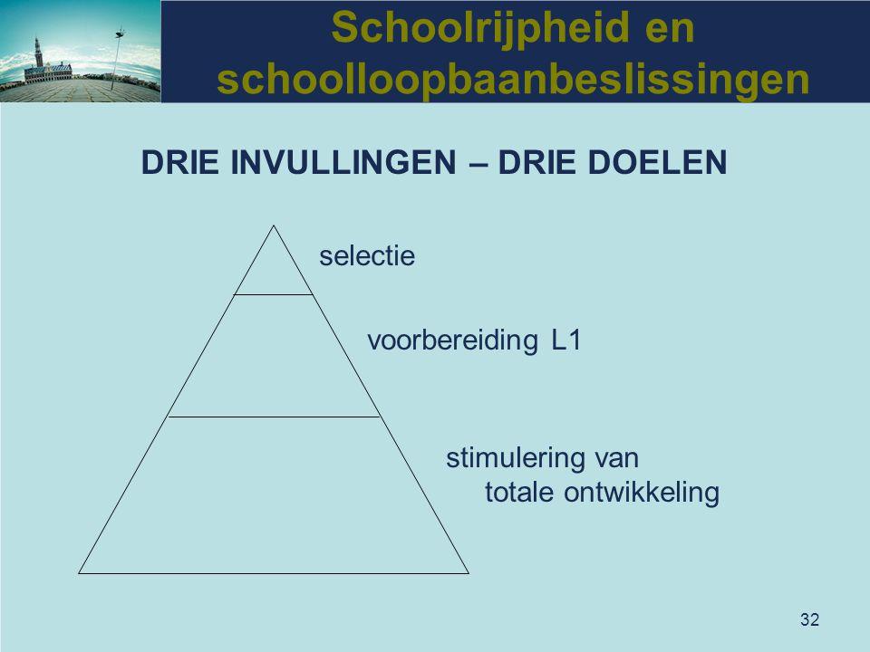 32 Schoolrijpheid en schoolloopbaanbeslissingen DRIE INVULLINGEN – DRIE DOELEN selectie voorbereiding L1 stimulering van totale ontwikkeling