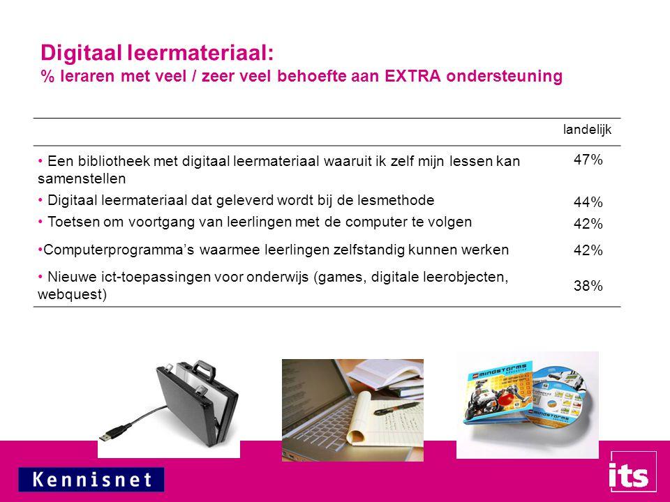 Digitaal leermateriaal: % leraren met veel / zeer veel behoefte aan EXTRA ondersteuning landelijk Een bibliotheek met digitaal leermateriaal waaruit ik zelf mijn lessen kan samenstellen Digitaal leermateriaal dat geleverd wordt bij de lesmethode Toetsen om voortgang van leerlingen met de computer te volgen 47% 44% 42% Computerprogramma's waarmee leerlingen zelfstandig kunnen werken 42% Nieuwe ict-toepassingen voor onderwijs (games, digitale leerobjecten, webquest) 38%