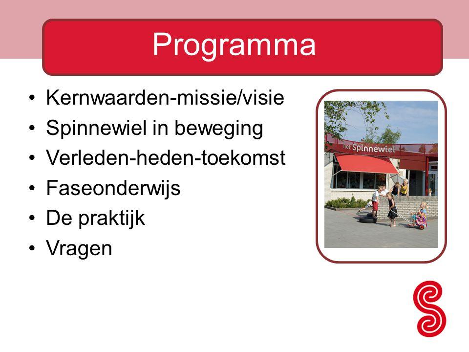 Programma Kernwaarden-missie/visie Spinnewiel in beweging Verleden-heden-toekomst Faseonderwijs De praktijk Vragen