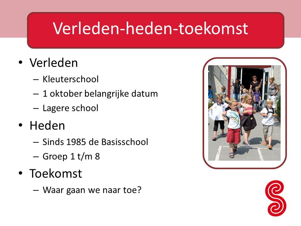 Verleden-heden-toekomst Verleden – Kleuterschool – 1 oktober belangrijke datum – Lagere school Heden – Sinds 1985 de Basisschool – Groep 1 t/m 8 Toekomst – Waar gaan we naar toe