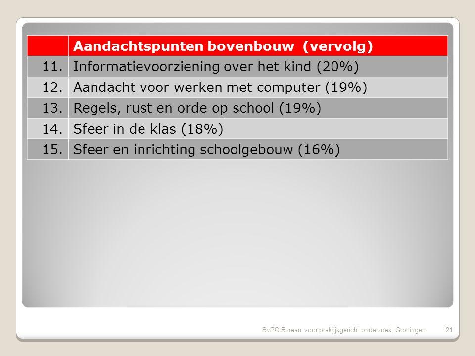 BvPO Bureau voor praktijkgericht onderzoek, Groningen21 Aandachtspunten bovenbouw (vervolg) 11.Informatievoorziening over het kind (20%) 12.Aandacht voor werken met computer (19%) 13.Regels, rust en orde op school (19%) 14.Sfeer in de klas (18%) 15.Sfeer en inrichting schoolgebouw (16%)