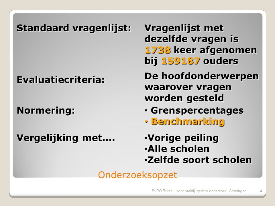 BvPO Bureau voor praktijkgericht onderzoek, Groningen25 Kritiekpunten op onze school (vervolg) 11.Informatievoorziening over de school (17%) 12.Informatievoorziening over het kind (15%) 13.Gelegenheid om met de directie te praten (15%)