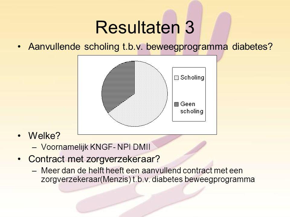 Resultaten 3 Aanvullende scholing t.b.v. beweegprogramma diabetes.