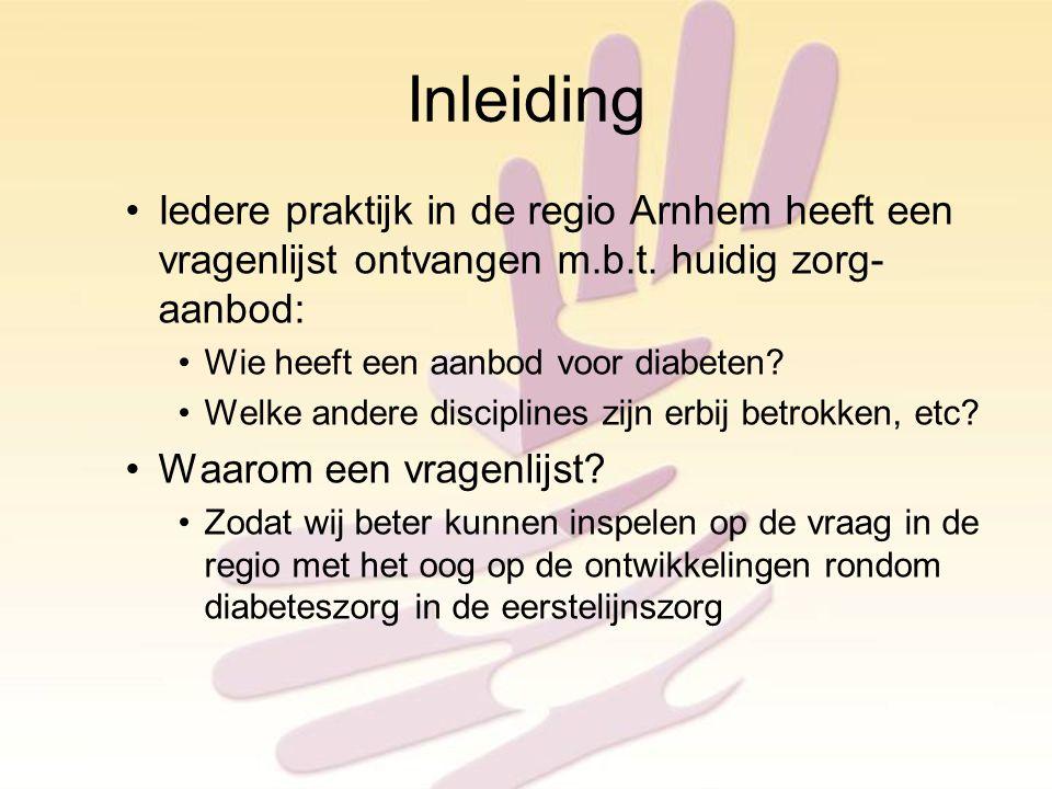 Inleiding Iedere praktijk in de regio Arnhem heeft een vragenlijst ontvangen m.b.t.