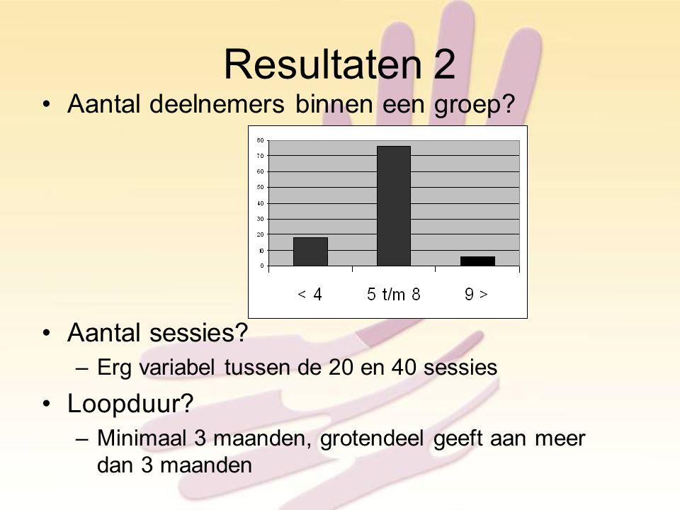 Resultaten 2 Aantal deelnemers binnen een groep. Aantal sessies.
