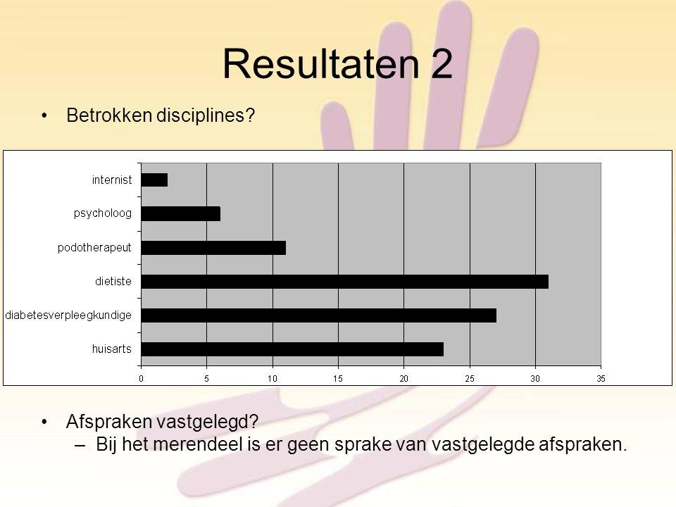 Resultaten 2 Betrokken disciplines. Afspraken vastgelegd.