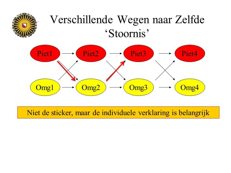 Piet1 Omg1 Piet2 Omg2 Piet3 Omg3 Piet4 Omg4 Verschillende Wegen naar Zelfde 'Stoornis' Niet de sticker, maar de individuele verklaring is belangrijk