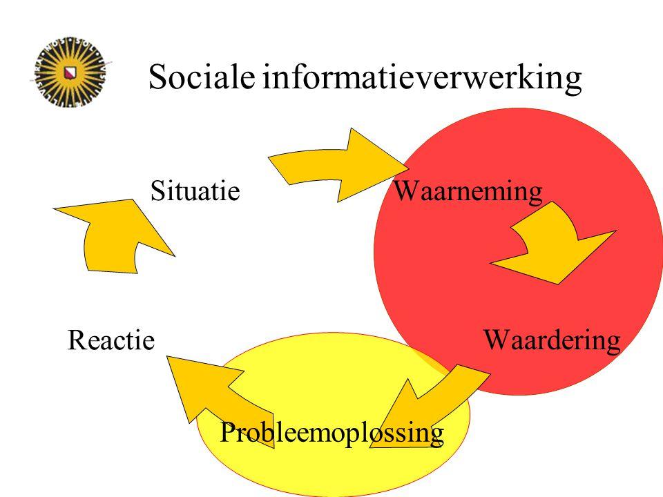 Sociale informatieverwerking Waarneming Waardering Probleemoplossing Reactie Situatie
