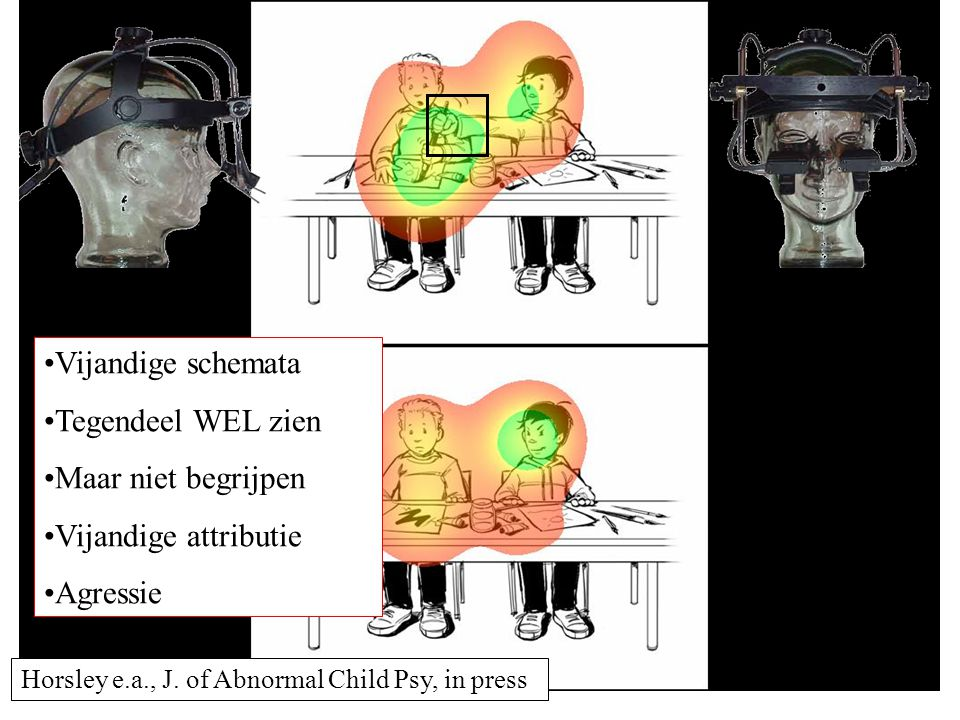 Horsley e.a., J. of Abnormal Child Psy, in press Vijandige schemata Tegendeel WEL zien Maar niet begrijpen Vijandige attributie Agressie