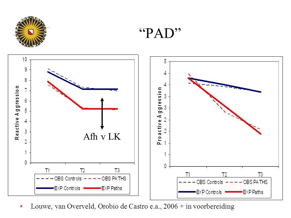 """PAD"" Afh v LK Louwe, van Overveld, Orobio de Castro e.a., 2006 + in voorbereiding"
