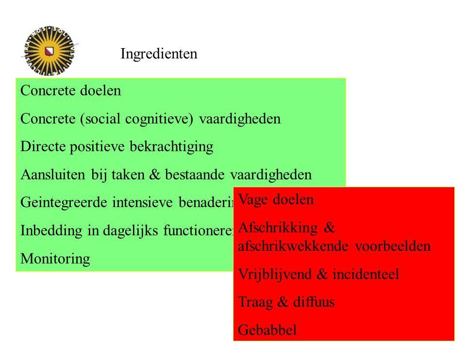 Ingredienten Concrete doelen Concrete (social cognitieve) vaardigheden Directe positieve bekrachtiging Aansluiten bij taken & bestaande vaardigheden G