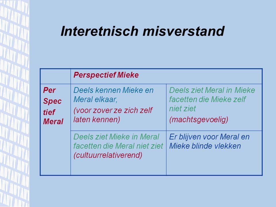 Interetnisch misverstand Perspectief Mieke Per Spec tief Meral Deels kennen Mieke en Meral elkaar, (voor zover ze zich zelf laten kennen) Deels ziet M