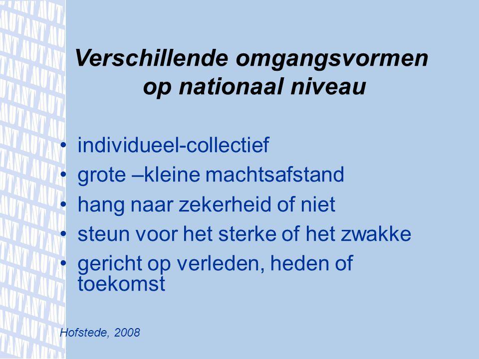 Nederlanders zijn feminiem, invididueel en weinig machtsgevoelig